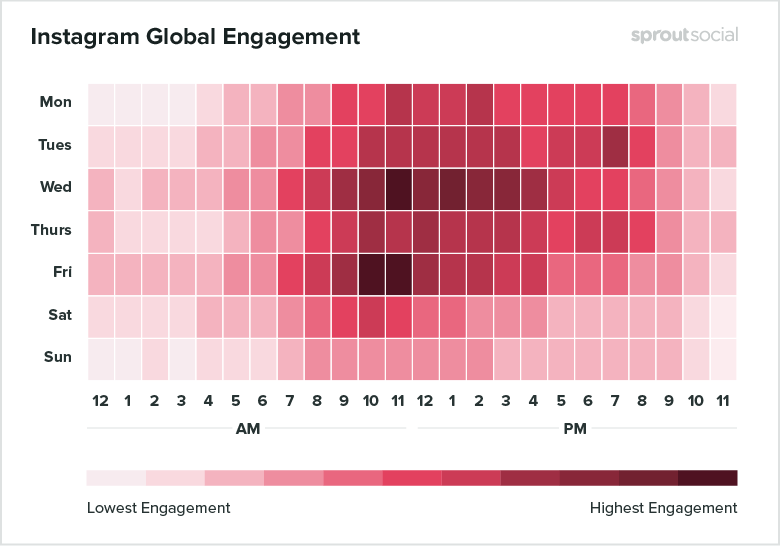 Instagram global engagement - Sprout