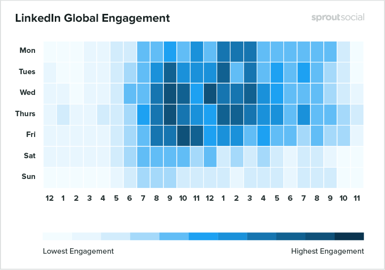 LinkedIn global engagement - Sprout Social